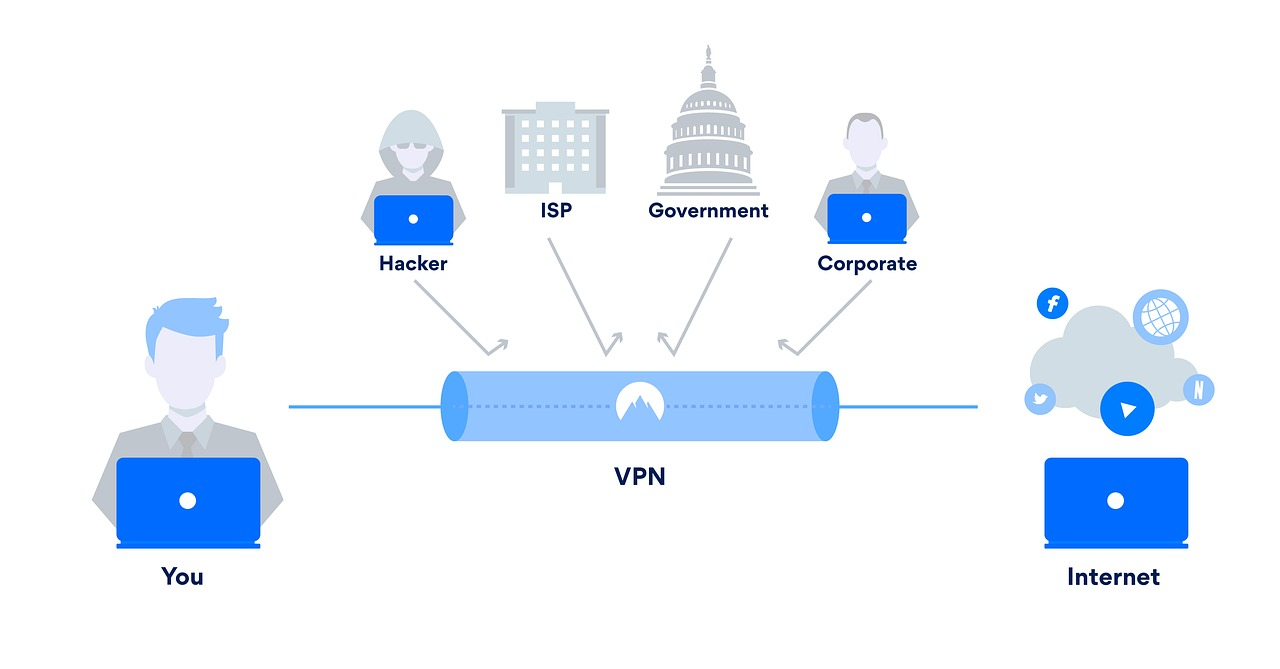 Does a VPN hide your IP address? Yes  But you need a